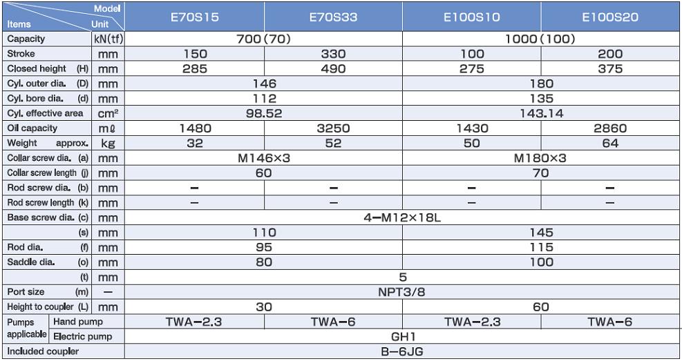 Kích thủy lực Osaka E70S15, con đội thủy lực Osaka E70S15, Osaka hydraulic jack E70S15
